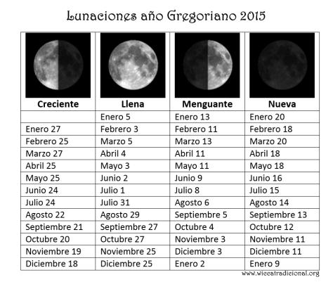 lunas2015_2