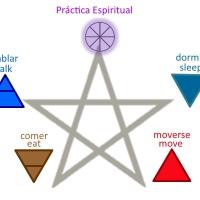 Energía del Solsticio con las bendiciones de Sekhmet